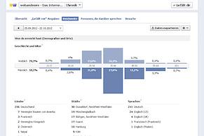 Nutzerstatistik der Facebook-Seite von webandmore